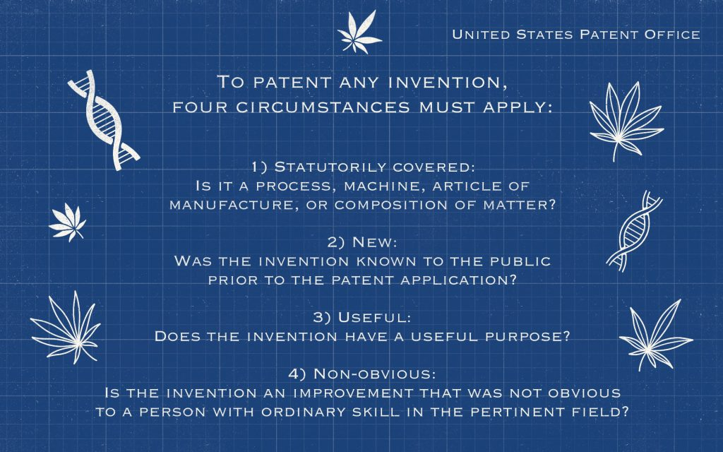 Chart 49: The USPTO Uses This Four-Part Test to Evaluate Patent Applications  Source: Intro-Blue, Leafly