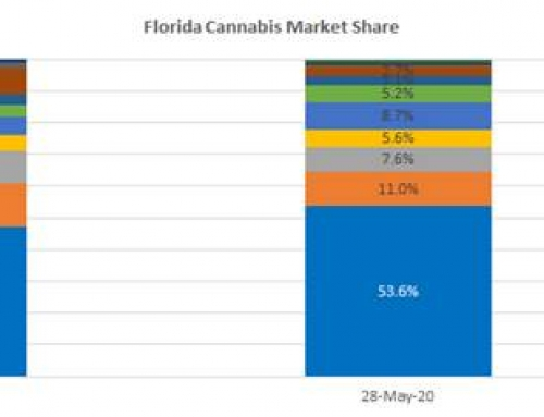 The Stash, Volume 46: Market Share gains, profitability make Trulieve a standout cannabis name