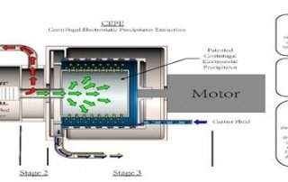 Chart 26: The CEPE Patented Technology Source: Intro-Blue, Extraction Magazine