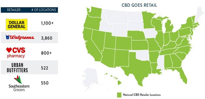 Chart 12: CBD National/Regional Retail Presence Source: Intro-Blue, New Frontier Data